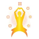 Hatha Yoga Teacher Training in India